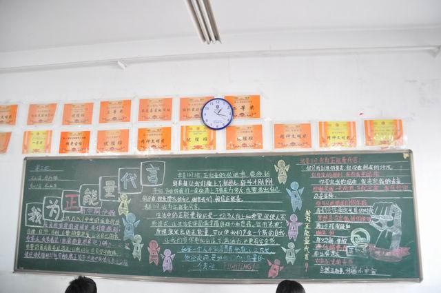 中国梦 创未来板报
