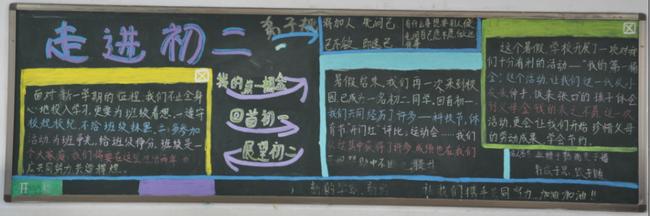 开门红系列:中国梦 学子行 班级文化展